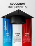 Education infographics Royalty Free Stock Photo
