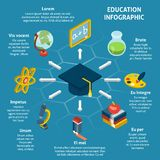 Education Isometric Infographic Royalty Free Stock Images