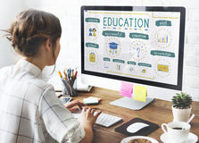 Education Knowledge Study Icons Concept. Education Learning Knowledge Study Icons stock photography