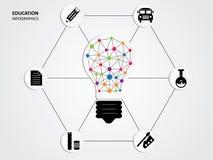 Education and lamp idea Stock Photos