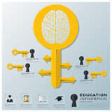 Education And Learning Key Shape Infographic Stock Photos
