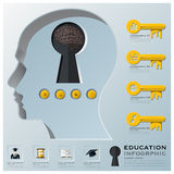 Education And Learning Key Shape Infographic Royalty Free Stock Photos