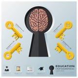 Education And Learning Key Shape Infographic Stock Image