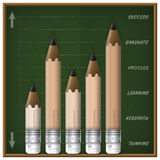 Education And Learning Step Infographic With Pencil Diagram. Vector Design Template Stock Images