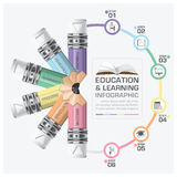 Education And Learning Step Infographic With Rotate Pencil Diagr Stock Photo