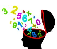 Education Numbers Indicates Educated Tutoring And Educate Royalty Free Stock Photography