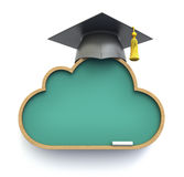 Education online. Cloud computing concept with chalkboard and graduation cap