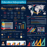 Education and online learning infographics. With the best universities graph, world map and ranking pie chart by country, comparison graph of popular Stock Photography