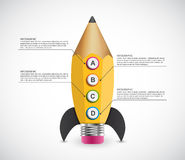 Education option Infographics design template. Rocket of a pencil for educational and business presentations and brochures. Stock Photo