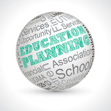 Education Planning theme sphere with keywords Royalty Free Stock Photo