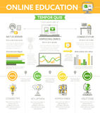 Education poster flat design tempalte Stock Images