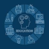 Education poster with outline icons royalty free illustration