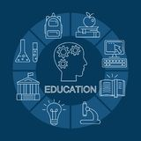 Education poster with outline icons vector illustration