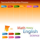 Education Process Slide Royalty Free Stock Photo