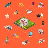 Education School with Equipment Concept Isometric View. Vector Royalty Free Stock Photography