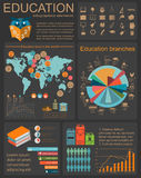 Education school infographics. Set elements for creating your ow Stock Photos
