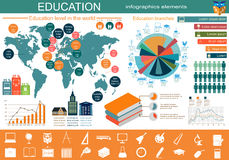 Education school infographics. Set elements for creating your ow Royalty Free Stock Photo