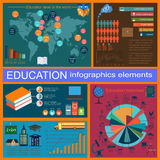 Education school infographics. Set elements for creating your ow Stock Images