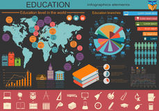 Education school infographics. Set elements for creating your ow Stock Photo
