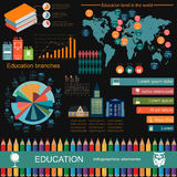 Education school infographics. Set elements for creating your ow Stock Image