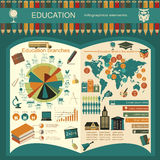 Education school infographics. Set elements for creating your ow Royalty Free Stock Image