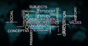 Education School and Training Word Cloud typography animation. Learning knowledge and skill development through school training and education word cloud royalty free illustration