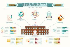 Education school vector infographic Stock Images
