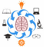 Education. Science Royalty Free Stock Image