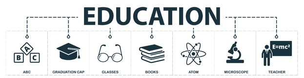 Education set icons collection. Includes simple elements such as abc, graduation cap, glasses, books, atom, microscope, teacher vector illustration
