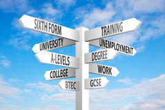 Education Signpost Royalty Free Stock Images