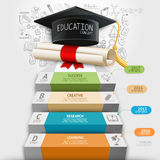 Education step infographics and doodles icons. Royalty Free Stock Photography