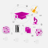 Education sticker infographic Royalty Free Stock Photos