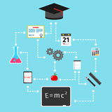Education strategy scheme editable template Royalty Free Stock Photography