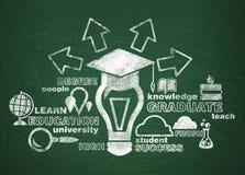Education symbol Stock Photography