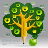 Education Template. With pencil tree and green apple, web icons and place for your content. There is in addition a vector format (EPS 10 Royalty Free Stock Photo