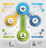 Education timeline infographic template. Stock Image