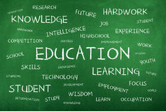 Education Word Cloud Background Concept Stock Image