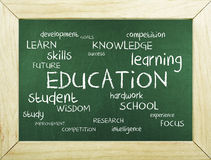 Education Word Cloud Background Concept Royalty Free Stock Photos