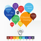 Education - Word Cloud. Education concept related words in tag cloud Royalty Free Stock Photos