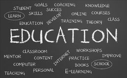 Education word cloud Stock Photography
