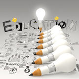 EDUCATION  word and light bulb 3d Royalty Free Stock Photos
