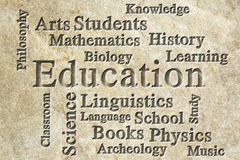 Education Wordcloud Royalty Free Stock Photography