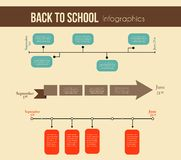 Education year timeline, infographics Royalty Free Stock Photo