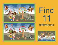Educational game for children. Find differences. Vector illustration. Easy editable pattern Royalty Free Stock Photo