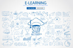 Educational and Learning concept with Doodle design style :teaching solution. Studies, creative ideas. Modern style illustration for web banners, brochure and Royalty Free Stock Photos