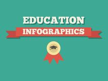 Edukaci Infographic element Obrazy Stock