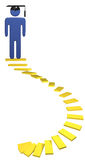 edukaci skalowania prowadzenia spirali schodki studenccy Zdjęcie Stock
