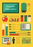 Edukacja Infographics royalty ilustracja