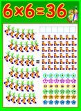 Edukacyjna strona dla dzieci z mnożenie stołem Fotografia Stock