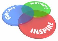 Eduque motivan inspiran a Venn Diagram Circles stock de ilustración